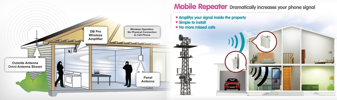 How You Can Use Cell Phone Signal Boosters For Stable Network In France