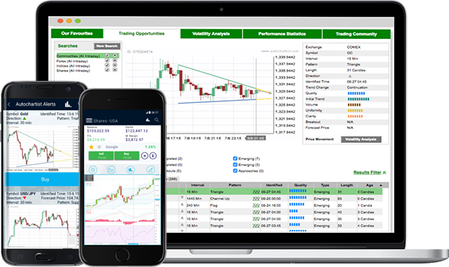 Want to know the details about Xtrade trading broker account options